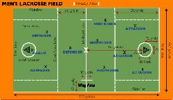 Men's Field (click for a larger image)