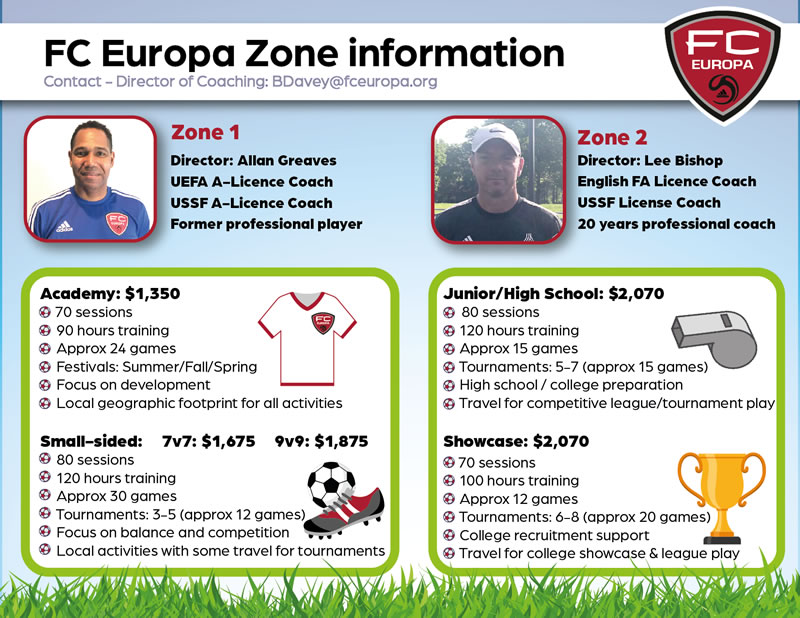 Zone 1 and 2 information