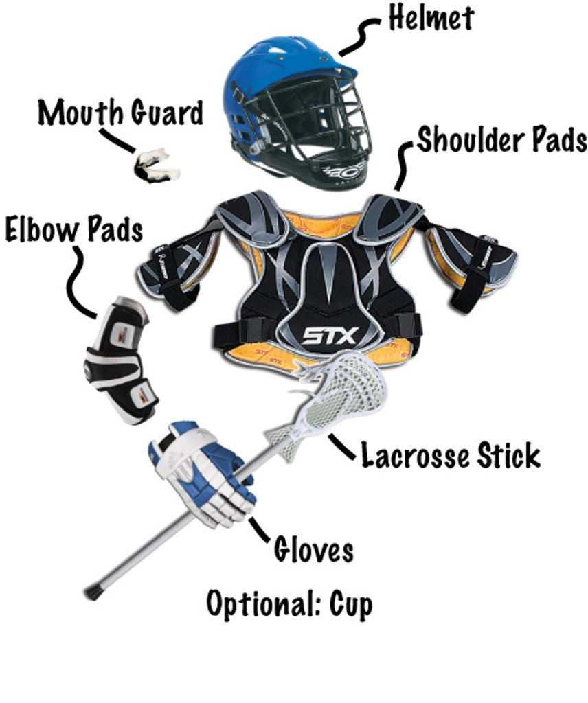 Lax equipment