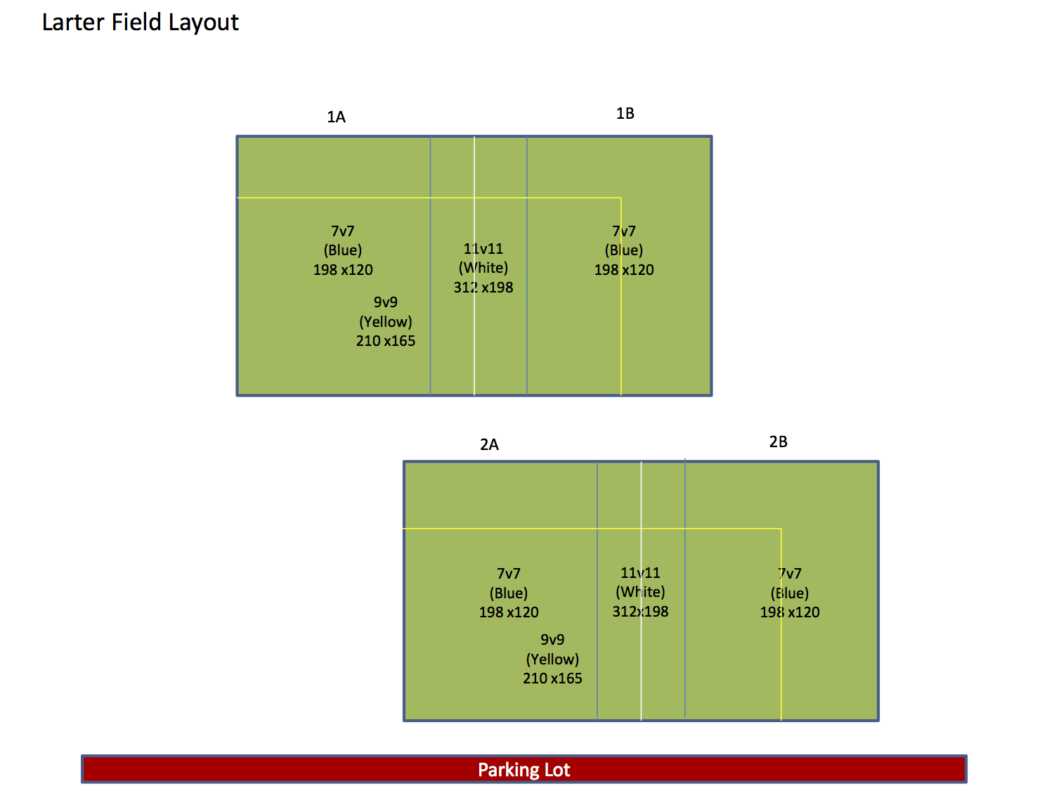 Larter field map