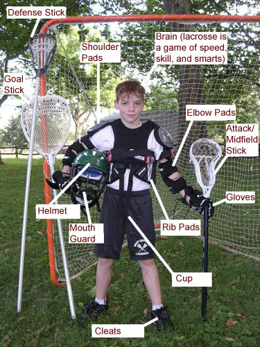 Boys' equipment