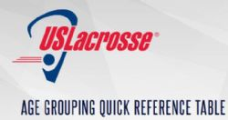 2019 U.S. Lacrosse Age Groups