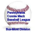 Connie Mack Baseball