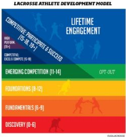 Lacrosse Athlete Development Model