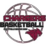 Chatfield Basketball, Basketball