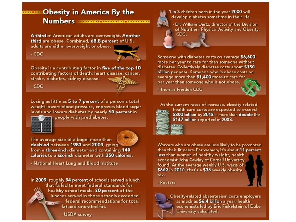 obesity and technology The food industry can play a significant role in reducing childhood obesity by: reducing the fat, sugar and salt content of complementary foods and other processed.