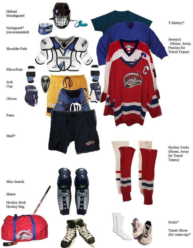 630ebadac3eb Hockey Equipment List