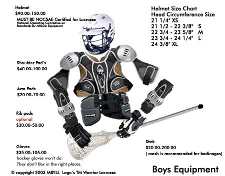 Boys Equipment | Leominster Youth Lacrosse