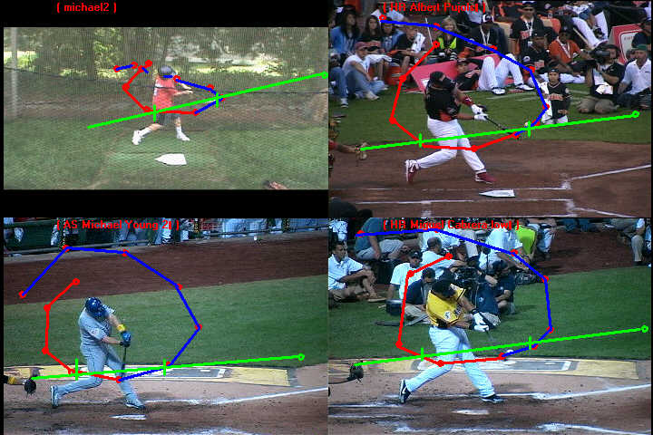 andor pitching mechanics Pitching Mechanics Analysis