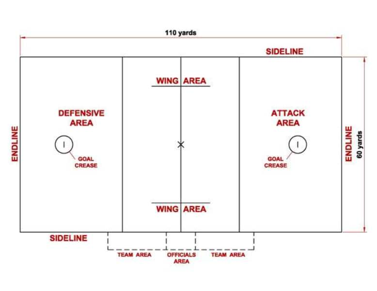 Field Diagram 4 8 Grades Raider Youth Lacrosse