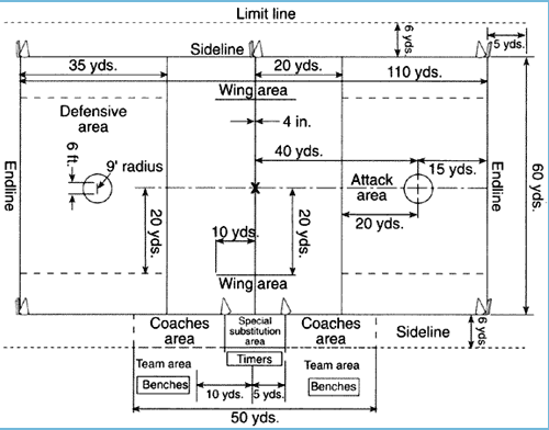 Boys Lacrosse Field Diagram Printable - Wiring Diagram For Light ...