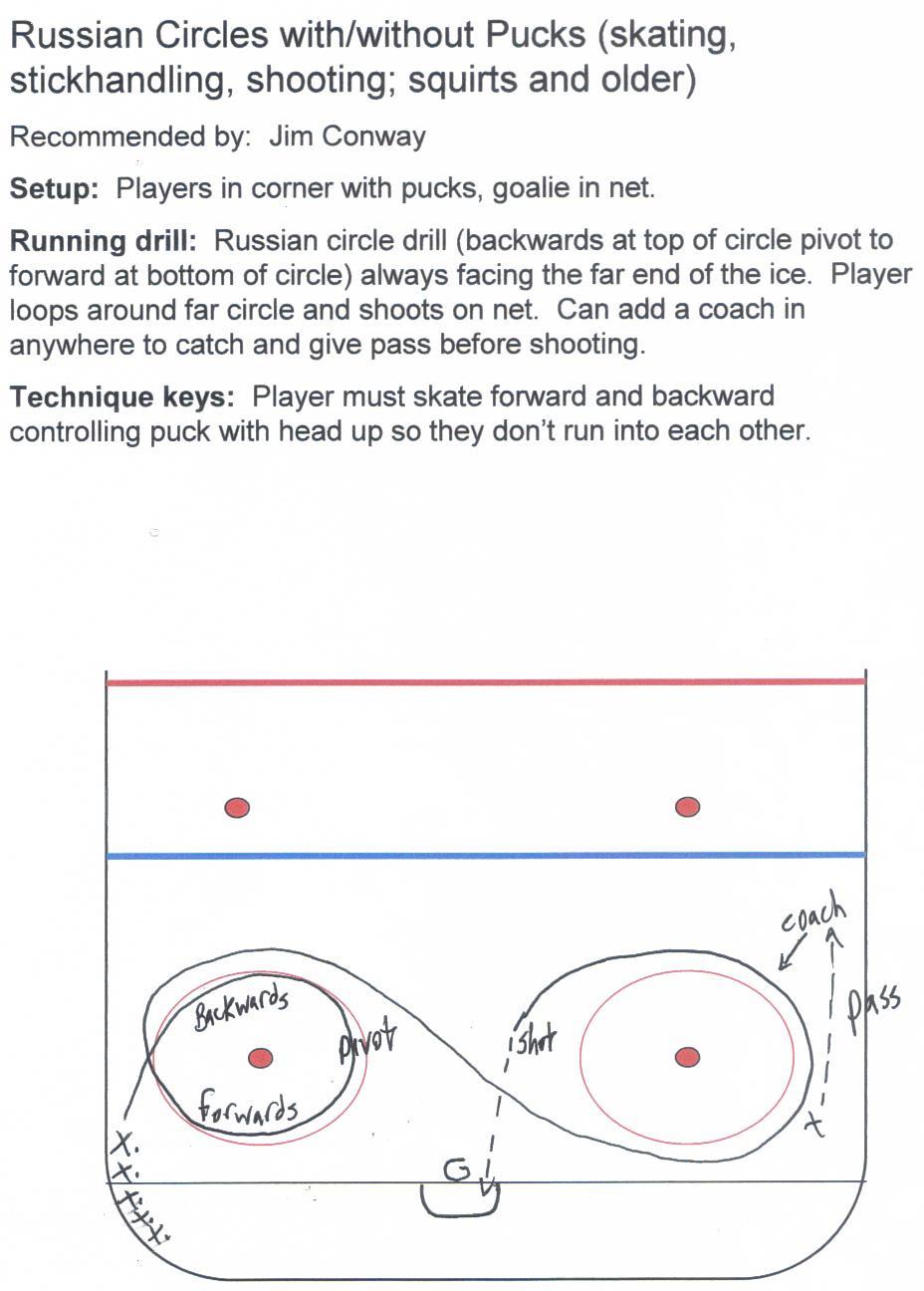 How to name a circle 87