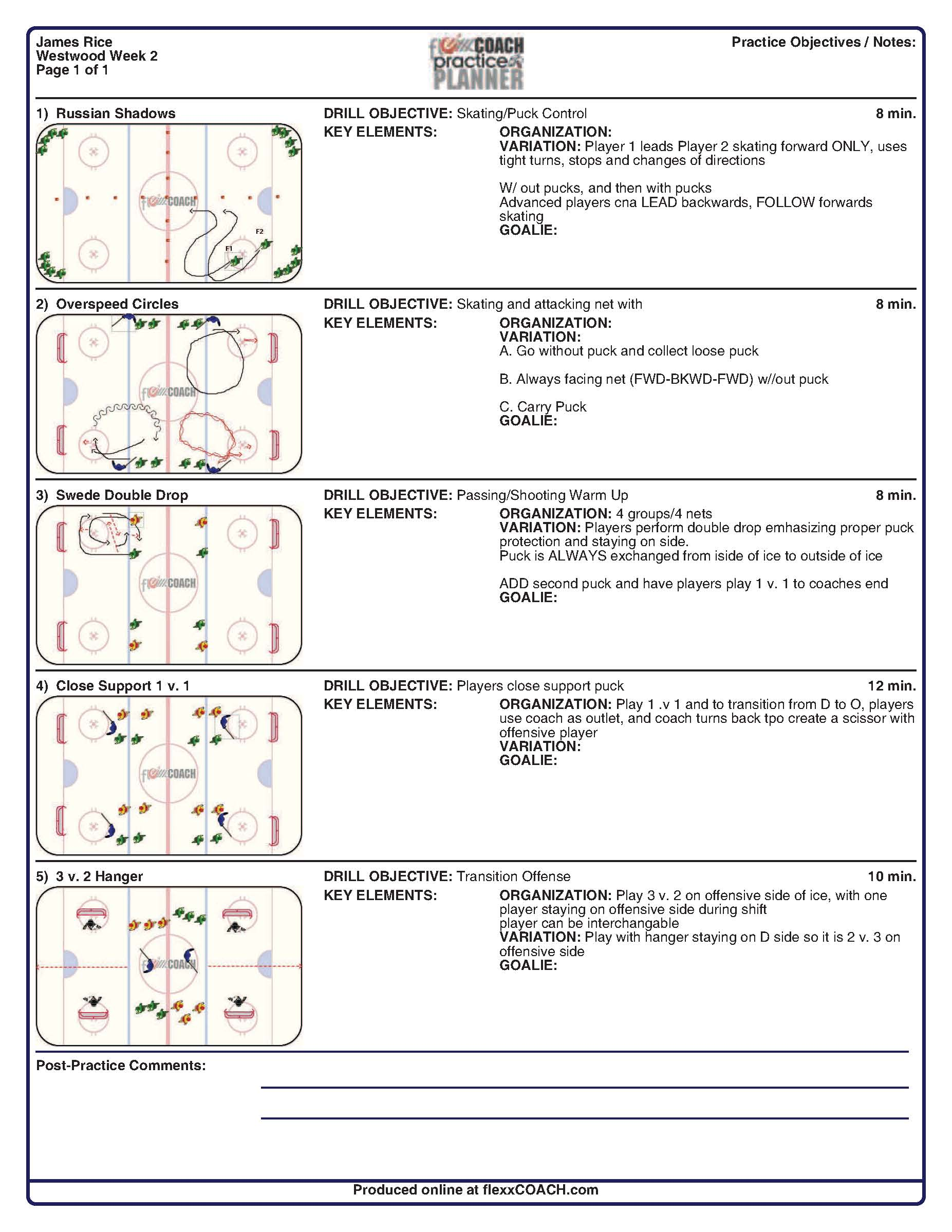 Blank hockey rink diagram templates powerpoint diagram for Basketball practice planner template
