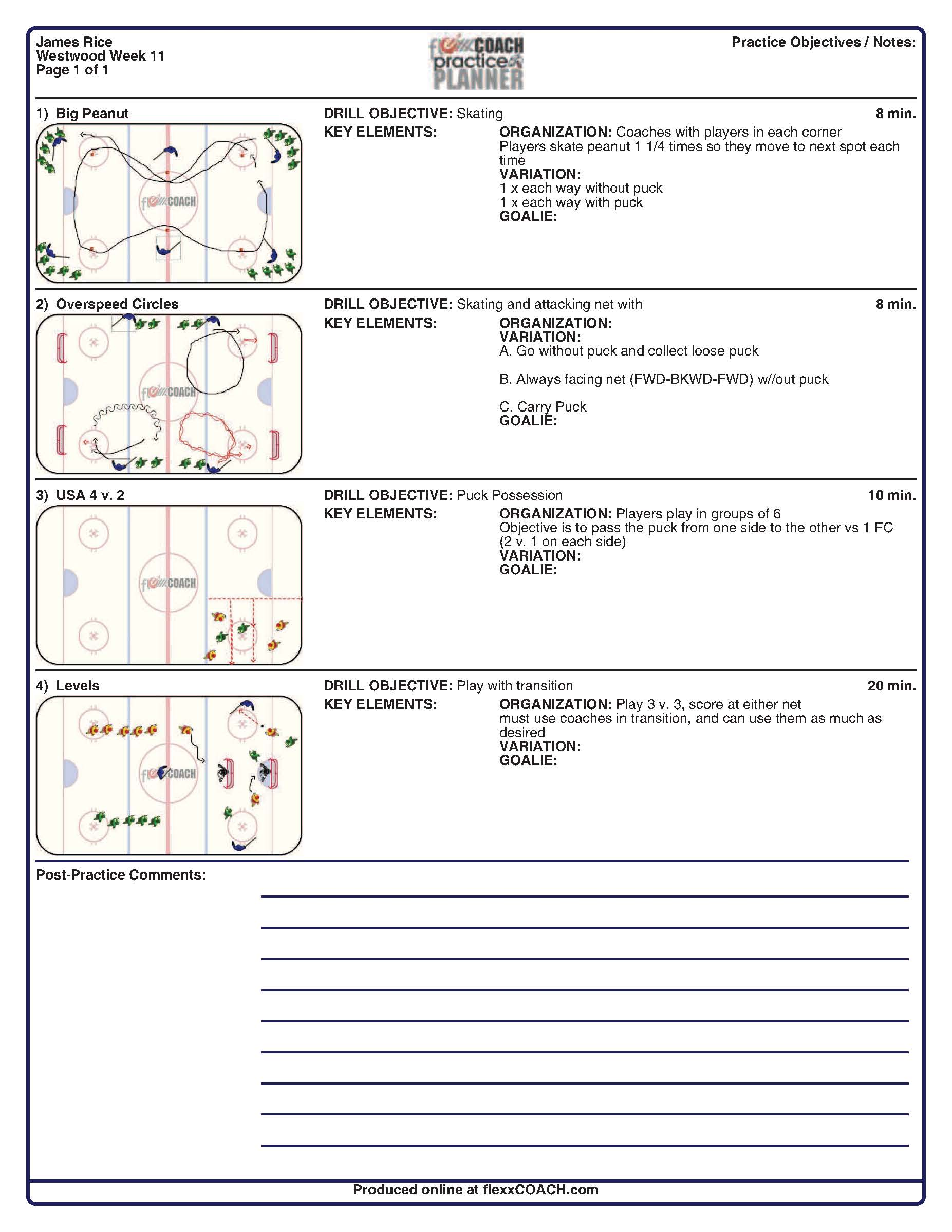 Drill exchange westwood youth hockey for Volleyball practice plan template