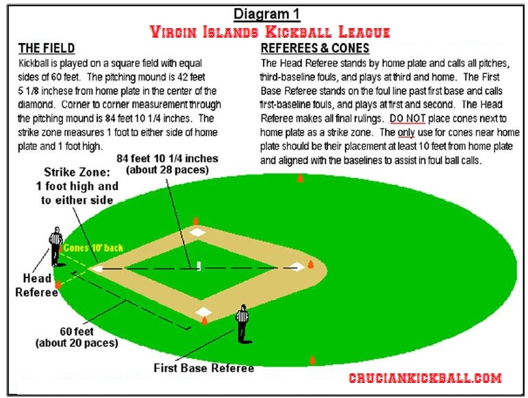 New Page | Virgin Islands Kickball League