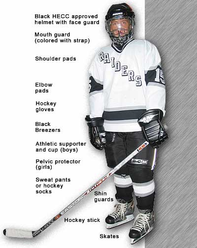 6a869280721 The Gear You re Gonna Need To Play Hockey