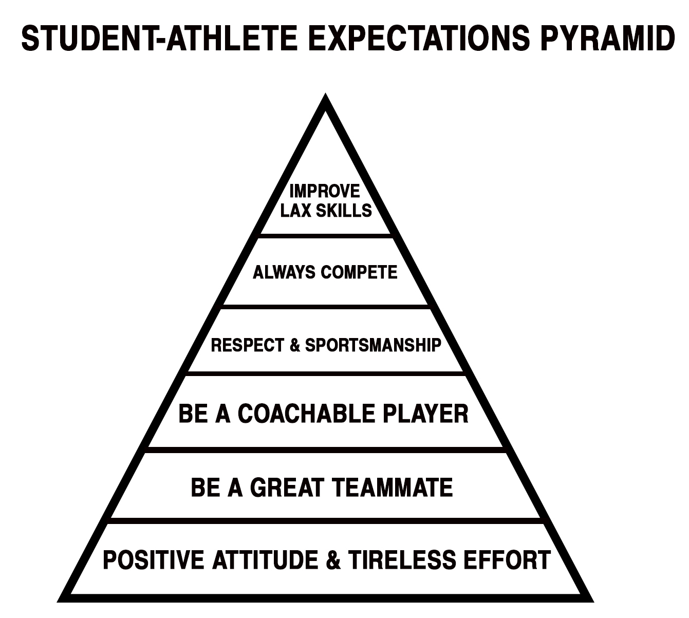academic expectations of college athletes The student-athlete model and the socialization of intercollegiate athletes have high academic expectations upon entry into college college athletes and.