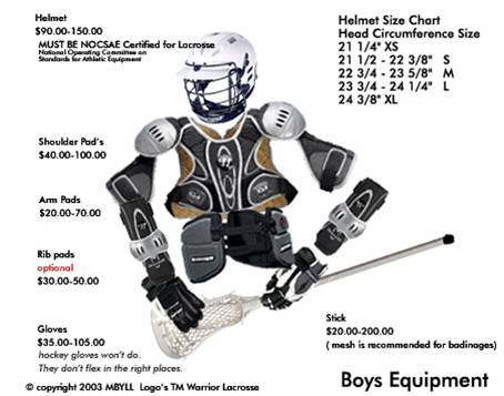 23df1bf349 Boys Lacrosse Equipment   Littleton Youth Lacrosse