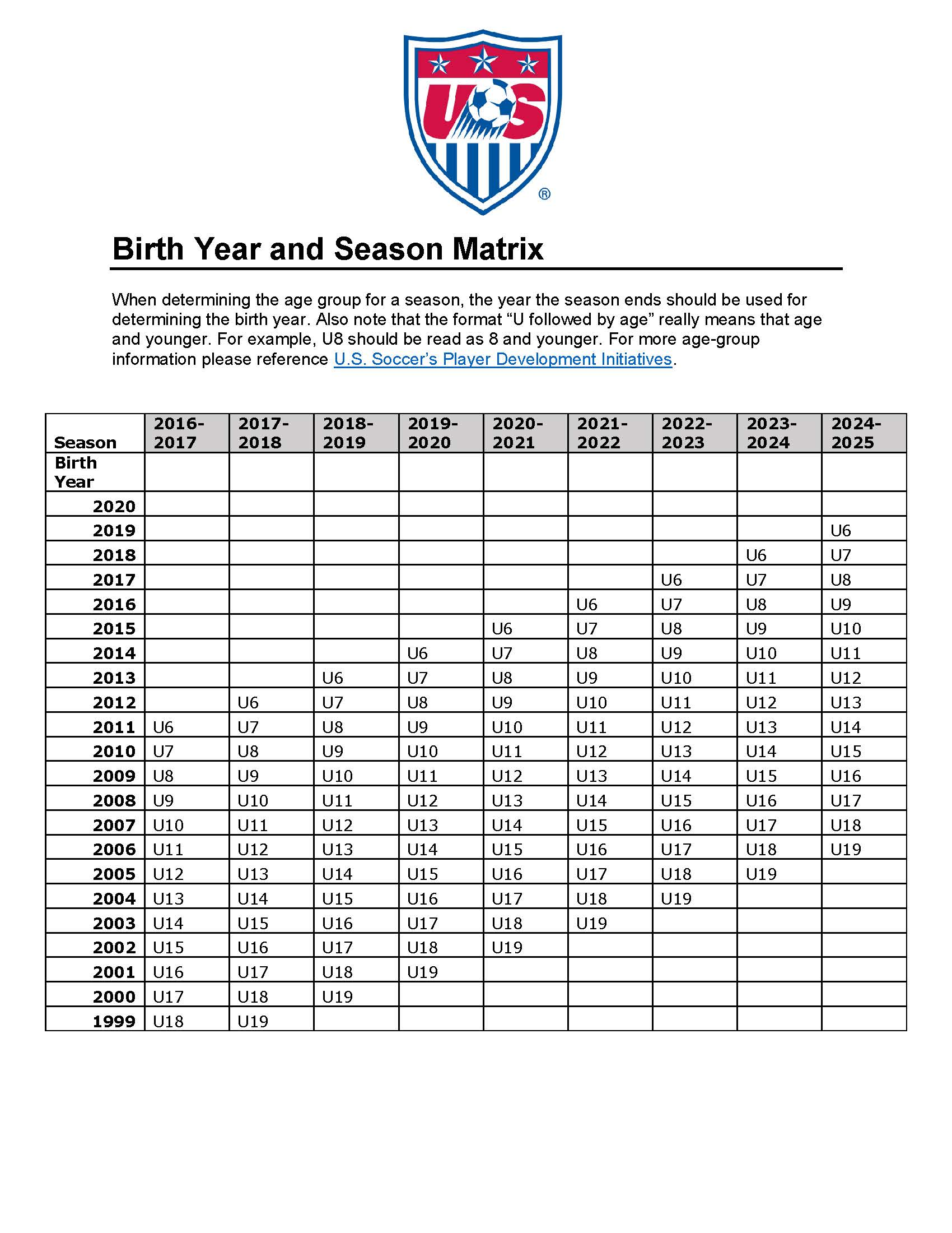 To Simplify Determining The Age Group Subtract Birth Year From Season Ends For Example