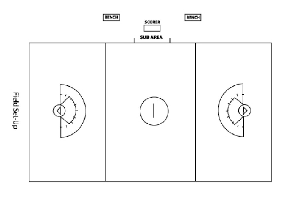 Girls Of Lacrosse Field Diagram - Explore Schematic Wiring Diagram •