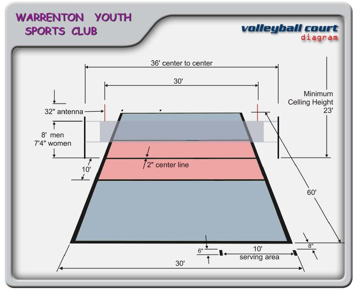 Backyard Volleyball Court Dimensions volleyball court dimensions | warrenton youth sports club