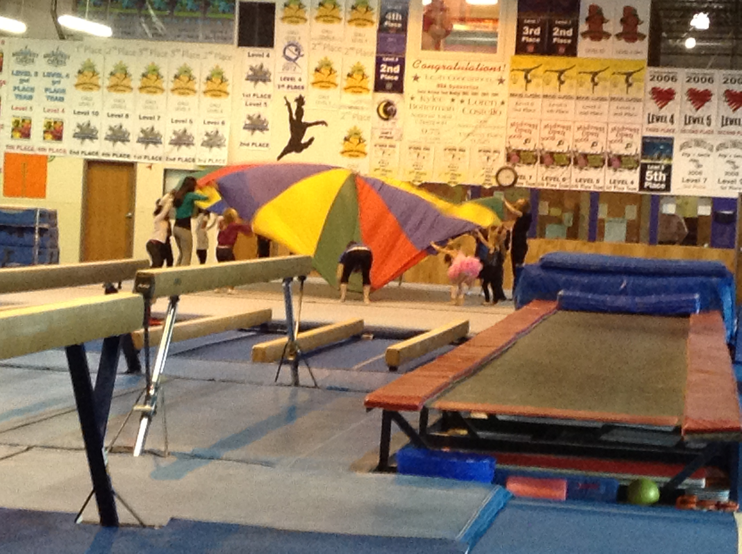 kinetic classic gymnastics meet