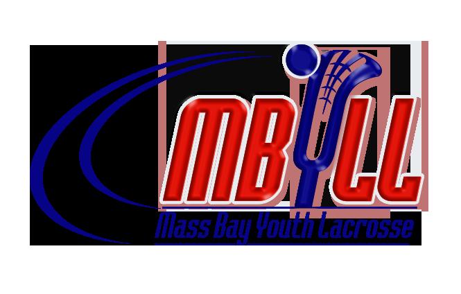 Mass Bay Youth Lacrosse League, Lacrosse, Goals, Field