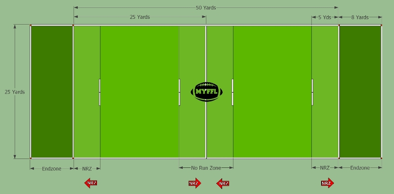 MYFFL Playing Field Diagram
