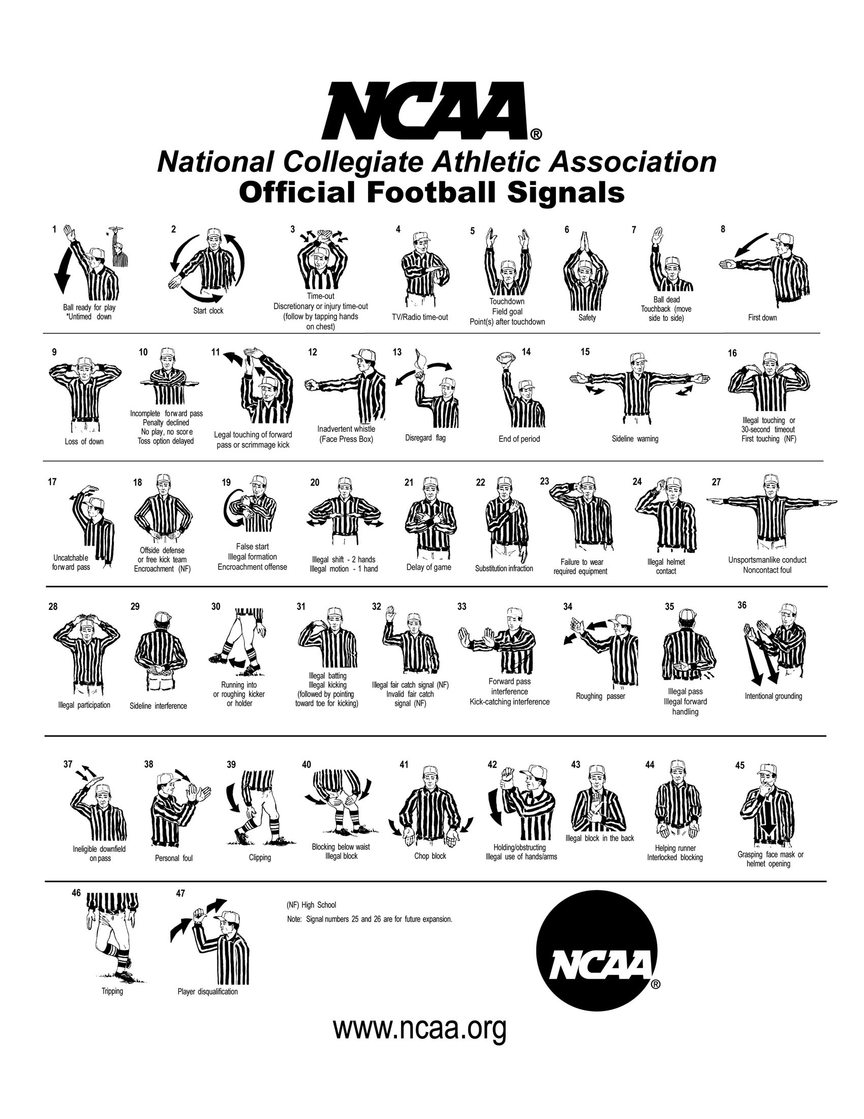 Documents midway wolverines football cheerleading association ncaa signals ncaa referee signals 1betcityfo Gallery